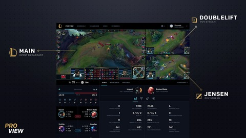 League of Legends - Pro-View, Riot Games propose un logiciel de visionnage des matchs compétitifs de League of Legends